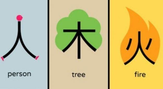 Želite li da naučite kineski?