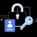 Kako da za jedan sekund napravite lozinku koju je nemoguće probiti?